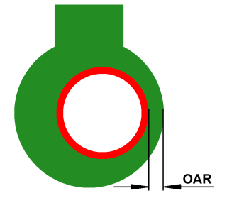 Outer annular ring