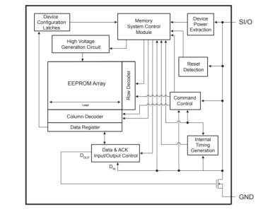 AT21CS11 serial EEPROM block diagram