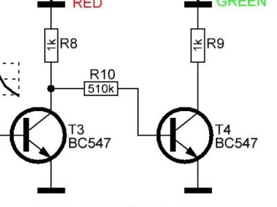 Adjustable color burst generator