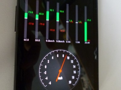 Android Telemetry