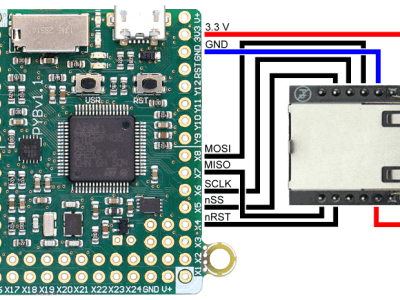 Wiring diagram of PYBv1.1 pyboard and WIZ810io Ethernet module.