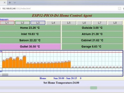 ESP32 Main Web Page view with heating system on
