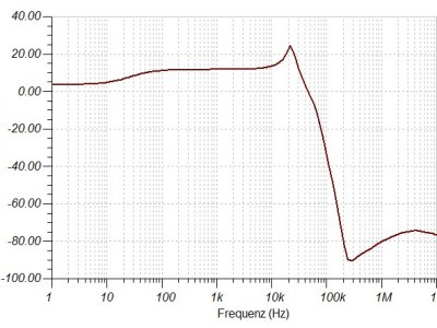 48 dB Transistors diff. biased