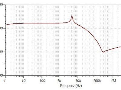 BCM847 Transistors as Diodes - Optimized