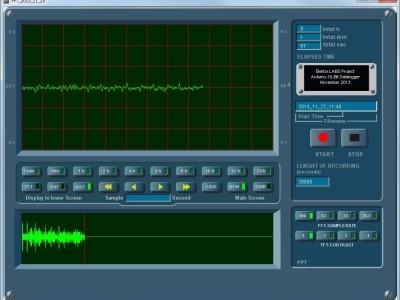 Grafische Benutzeroberbfläche mit großem Signaldisplay und History-Fenster
