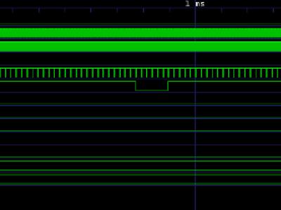 Figure 3 : Testbench for VGA controller