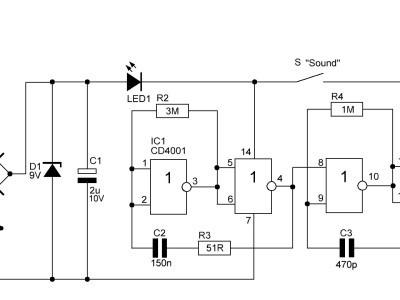 Shape of output signal