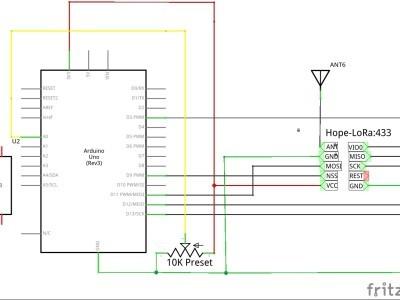 GPS Tracker using Arduino UNO