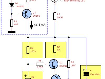 Configuration 3 : warning light