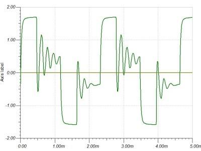 24 dB Multiple Resonances on Squarewave possible !!!