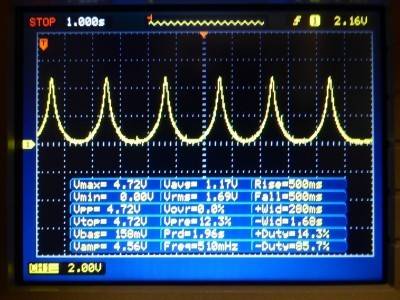 Voltage over R7 (=330E) representing the LED current