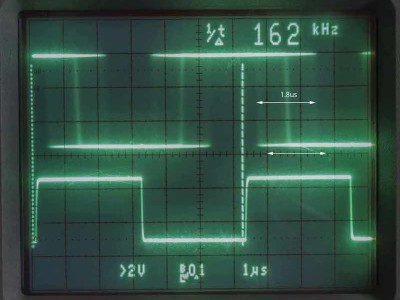 Picture 1: Phase shift of the initial RF signal