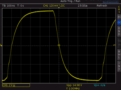 1 MHz square wave at output