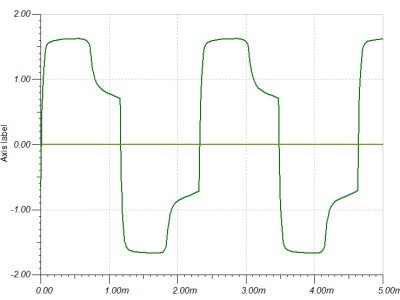 All R 4 (5 - see circuit ) resonators on 10 nF