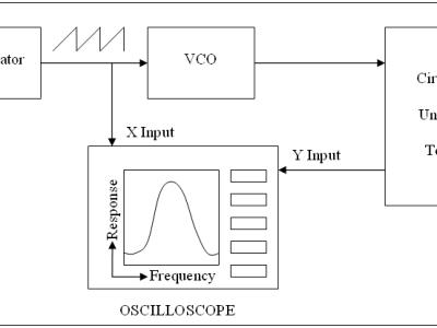 Conventional Wobbulator Schematic