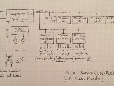 logic controler schematic diagram (digital only, no audio path)