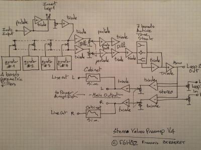 valves preampli synoptic diagram (audio path)