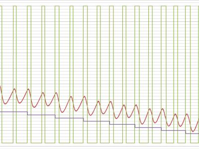 TemperatureProfile
