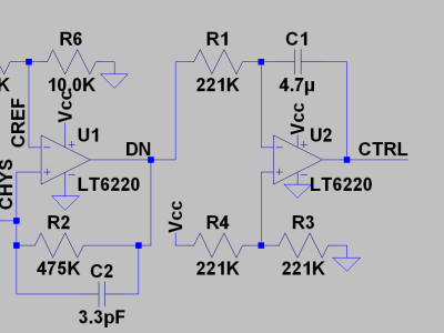 Triangle and square wave generator