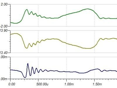 1 kHz Sinewave converts into strangest Results 11.09.2015