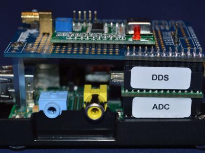 The Raspberry Pi Wobbulator prototype