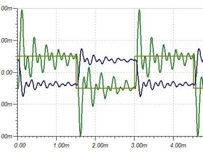 Second resonance 03 - 432 Hz - 24dB.jpg