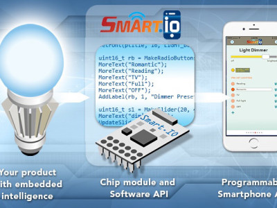 Smart.IO adds smartphone interface to your microcontroller application
