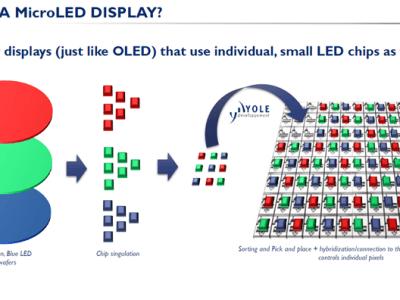 MicroLED displays?