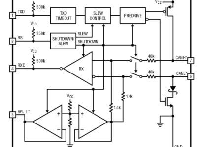 Robust CAN bus Transceiver