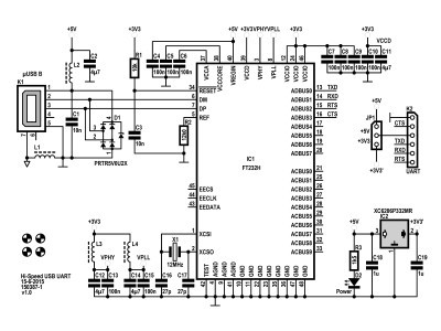 Schematic of the Hi-Speed USB UART (150387-1 v1.0)