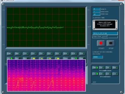 Geöffnetes FFT-Analysefenster mit empfangenem 1,6 Hz Rechtecksignal