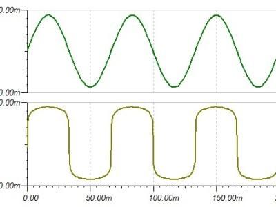 Figure 1 - Hard Overdrive