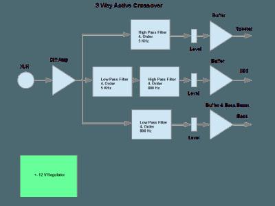 Block diagram of the filter