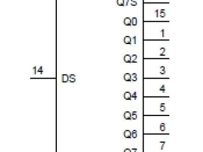 Logic Block of a 74HC595