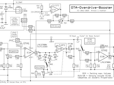 OTA-Overdrive Elektone updated 07-2015