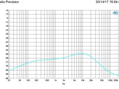 Common Mode Suppression vs Frequency (160410-1 v1.1)