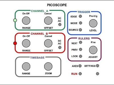 A Traditional Front Panel for Picoscope