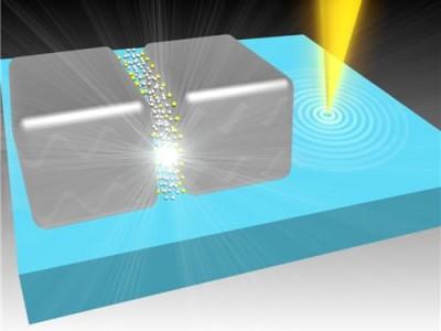 Ultraschnelle Schaltungen durch lichtinduzierte Tunnelströme