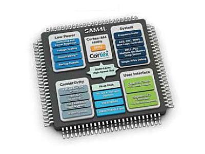 SAM4L: Cortex-M4 mit AVR-Features