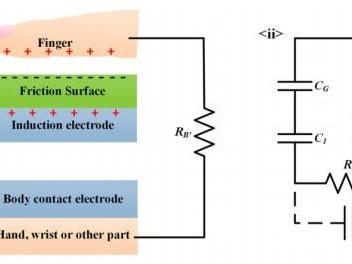 Energy-Harvesting mit Hand als Elektrode