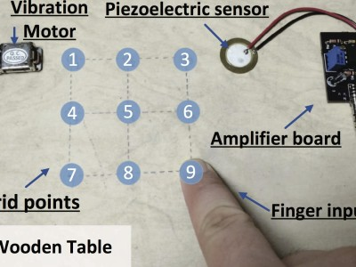 VibWrite: Identifikation per Vibration