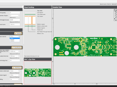 RF pool: Professionelle Platinen für HF-Anwendungen