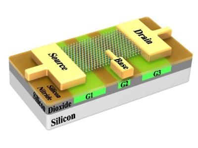 Ein Bauteil ist pin-Diode, MOSFET oder BJT in einem