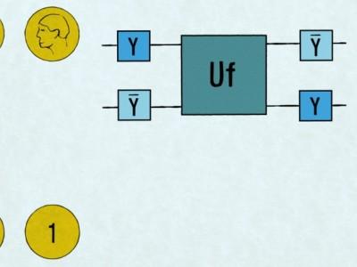 Programmierung auf einem Silizium-Quantenchip