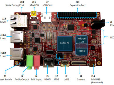 Exklusiv für Elektor-Kunden: Freescale verlost 10 RIoTboards!