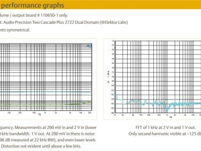 performance graphs 1