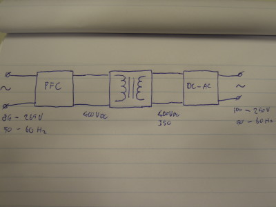 Universal AC to AC convertor with PFC