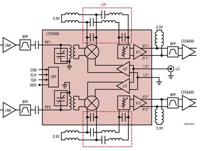 Mélangeur double intégré : de 300MHz à 6GHz