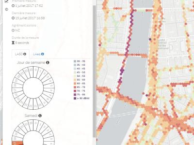 Aidez les scientifiques à cartographier l'environnement sonore