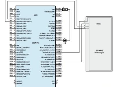 Sceptre meets Arduino [100609]
